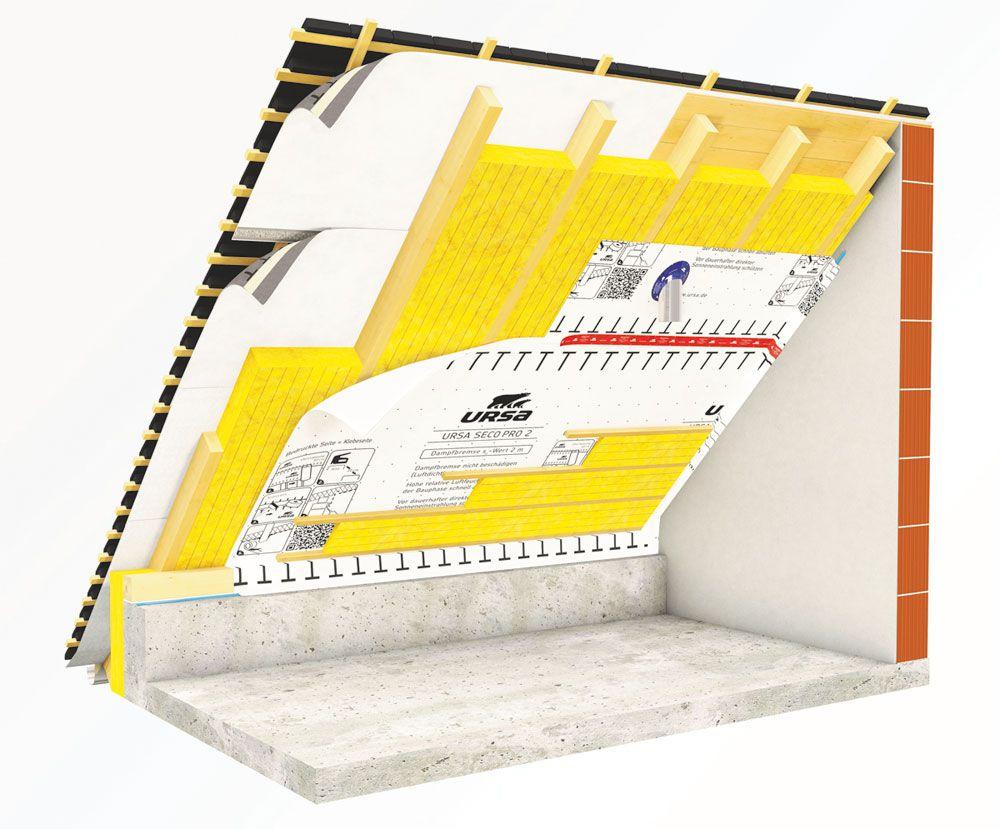 Anwendungsbild URSA Steildachdämmung